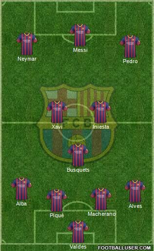 FC Barcelone   Barcel11