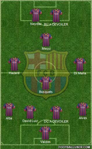 FC Barcelone   Barcel12