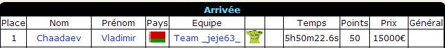 Présentation Team _jeje63_ - Page 4 Prb11