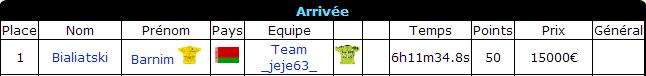 Présentation Team _jeje63_ - Page 4 Tdl211