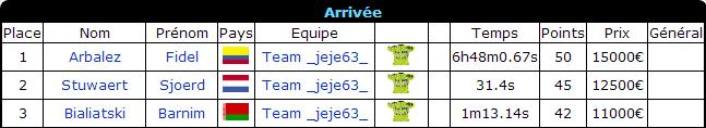 Présentation Team _jeje63_ - Page 5 Tdlfin10