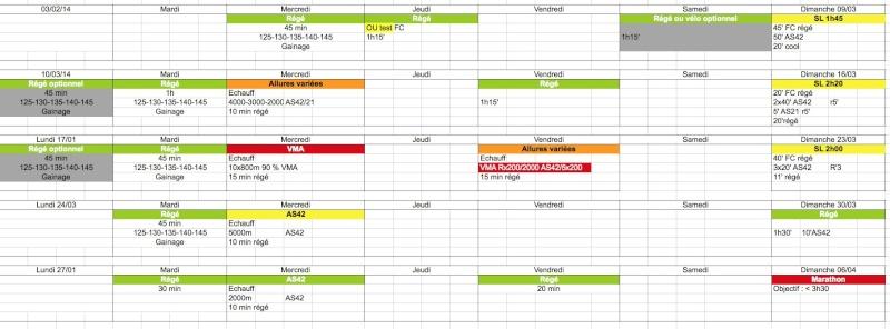 Cook ---) Plan marathon à la FC Captur17