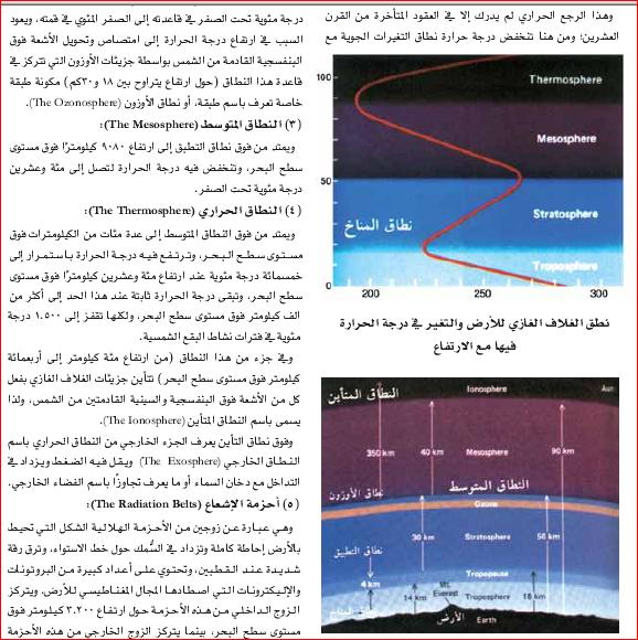 الاعجاز القرآنى فى قوله تعالى(والسماء ذات الرجع)بقلم الدكتور زغلول النجار الجزء الثانى 725