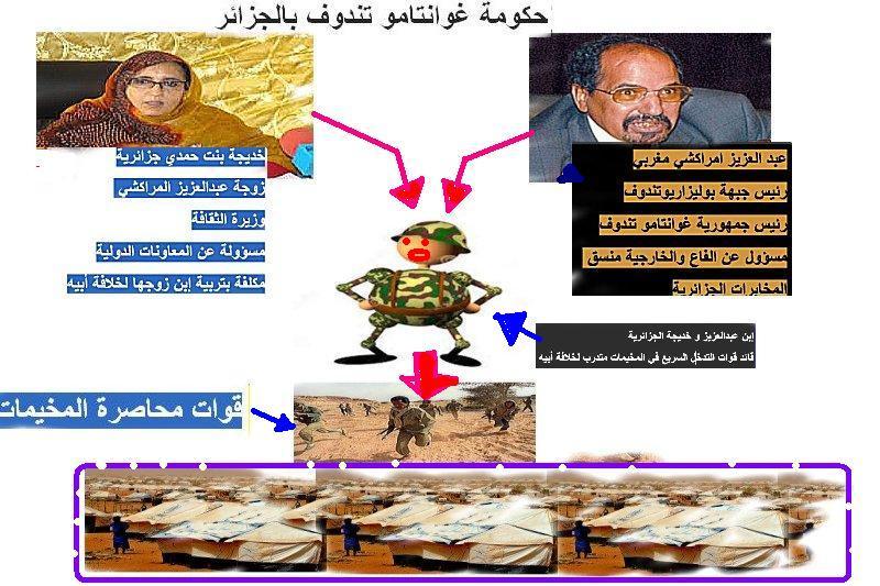 Voici le gouvernement du polisario au complet (3personnes) Mimoun14