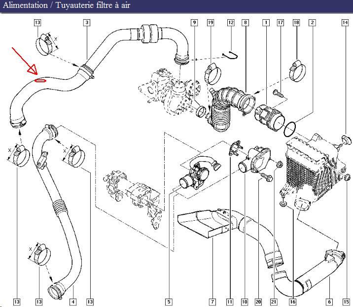 """Moteur 1.5 DCI : msg """"Injection à Controler"""" ==> Probleme Circuit Admission air (DF301 1.DEF) Condui10"""