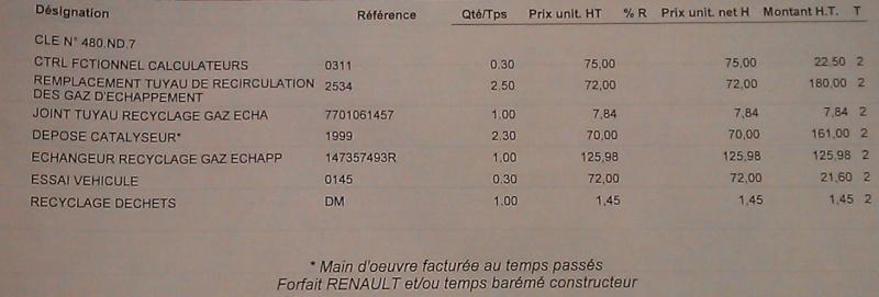 """Moteur 1.5 DCI : msg """"Injection à Controler"""" ==> Probleme Circuit Admission air (DF301 1.DEF) Extrai11"""