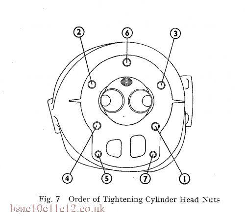 La Princess roule (C12) ! - Page 2 Cylind10