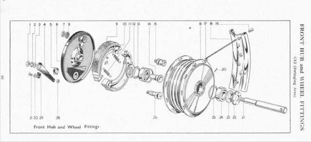 demontage frein c12 Moyeu_10