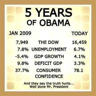 5 Years of Obama 1-back10