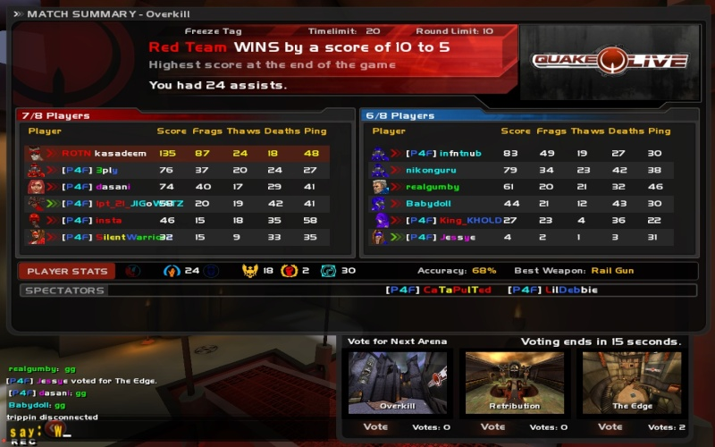 Some more fun with P4F (Do Other Ppl Play Quake Still?) Shot0010