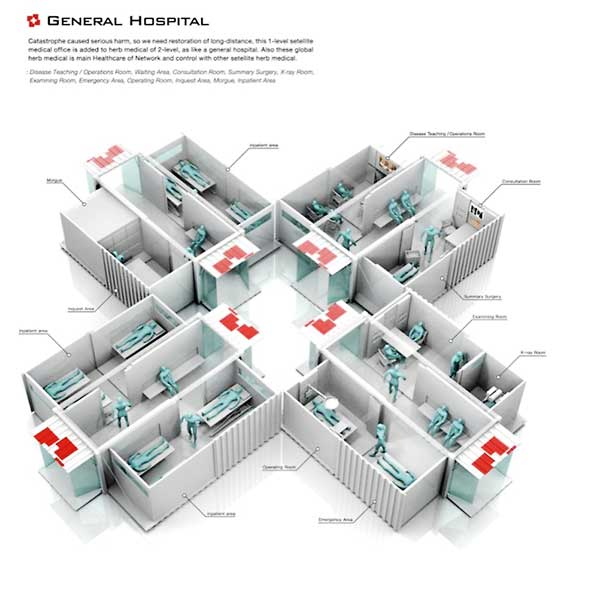 Hybrid clinics could be the future of hospitals Model-10