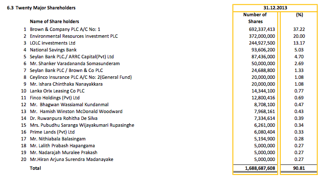 BIL buying LOLC Leisure on 20th March for Rs. 2.8 Bn, Valuation Questionable? Screen12