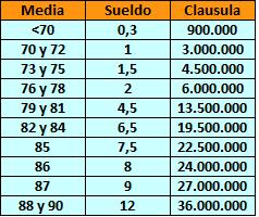 Normas de clausulas Clausu10
