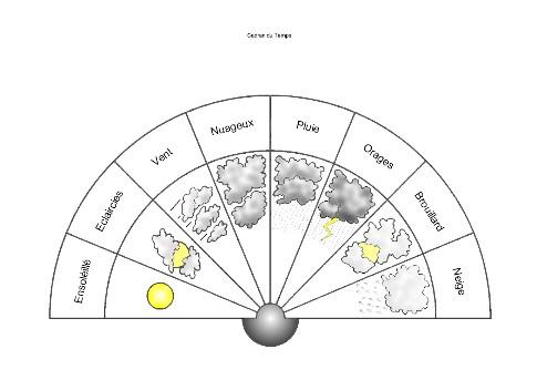 pendule - Premiers pas avec votre pendule Cadran10