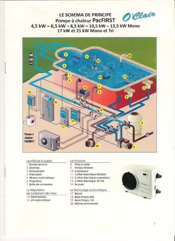 Schéma électrique Pacfirst 4.5 kw mono Schama14