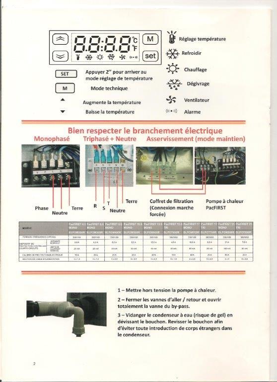 Schéma électrique Pacfirst 4.5 kw mono Schama15