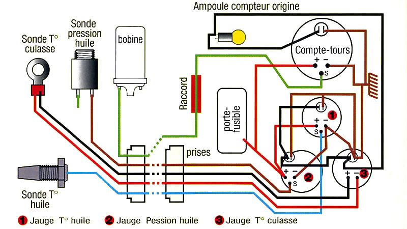 Le faisceau éléctrique d'un buggy Electr10