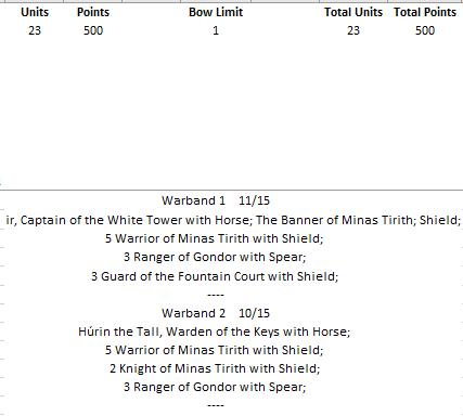 [ SDA - V6 ] Gondor 500pts ( demande d'avis)  Captur13
