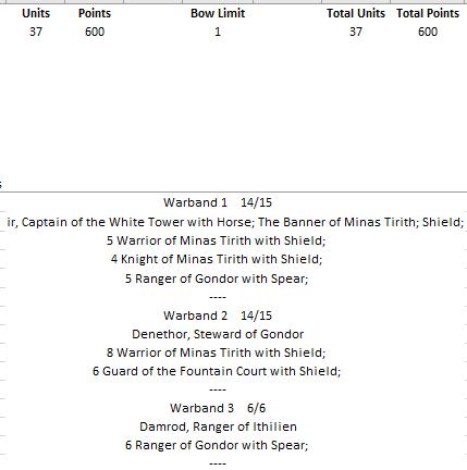 Minas Tirith - 600 pts Liste710