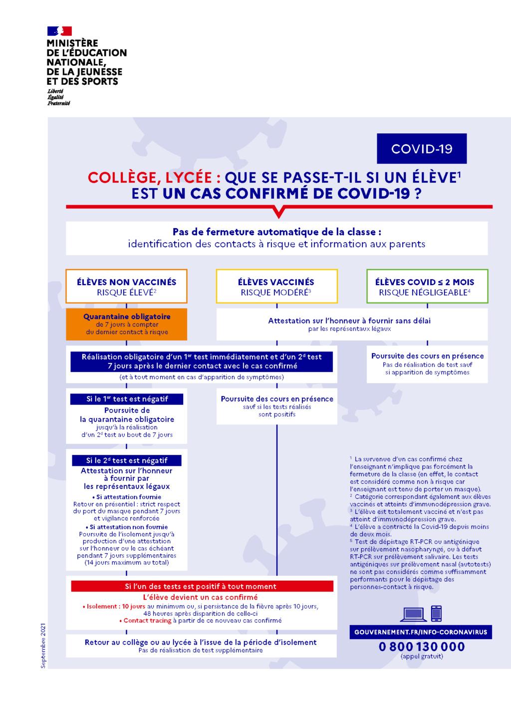 Gestion de la crise du Coronavirus dans l'Éducation Nationale - Page 23 Coll-g10