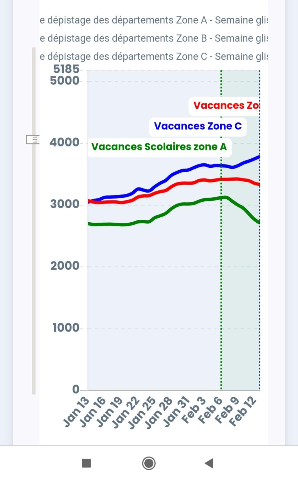 Gestion de la crise du Coronavirus dans l'Éducation Nationale - Page 6 Screen15