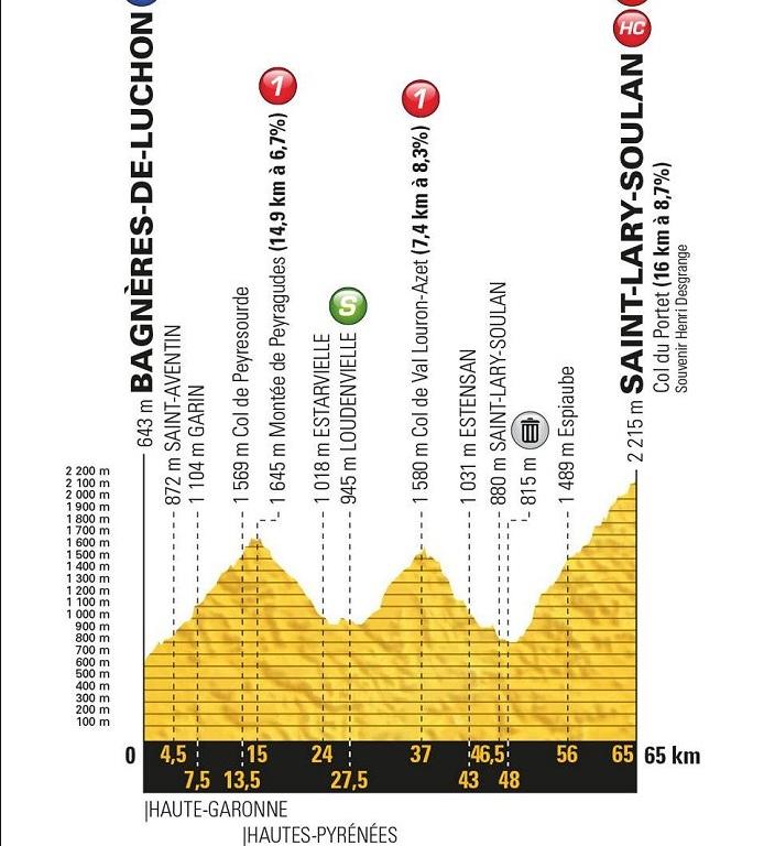 Tour de France VG 2018 - Page 28 2571810