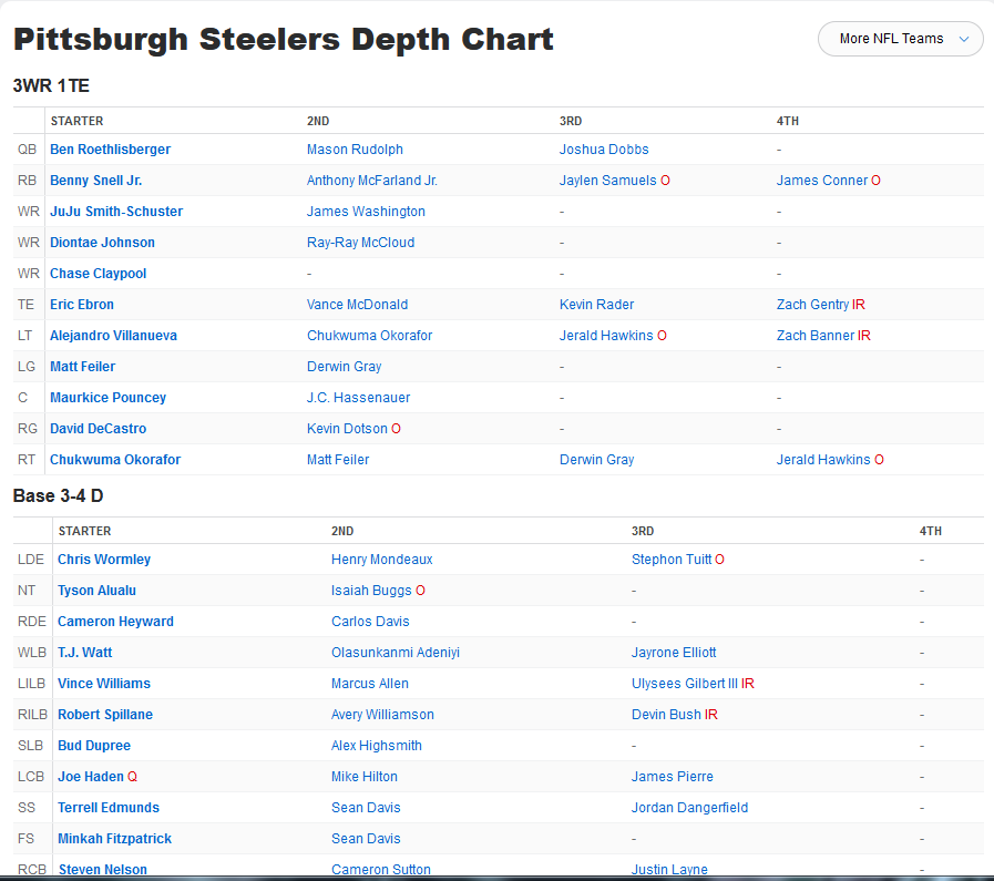 ravens vs steelers - Page 3 Sdc10