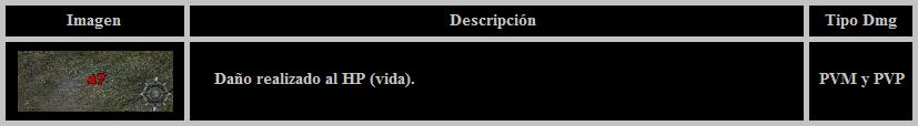 [GUÍA] Tipos de Daño (dmg) [S8EP3] 38du4d10