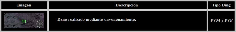 [GUÍA] Tipos de Daño (dmg) [S8EP3] 9pbhnf10