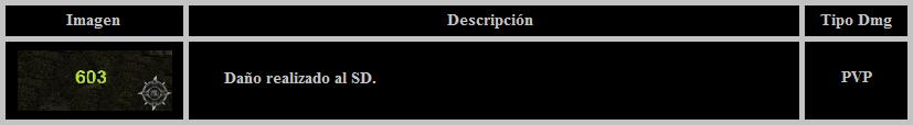 [GUÍA] Tipos de Daño (dmg) [S8EP3] Obzump10
