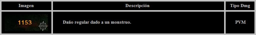 [GUÍA] Tipos de Daño (dmg) [S8EP3] Vinbj710