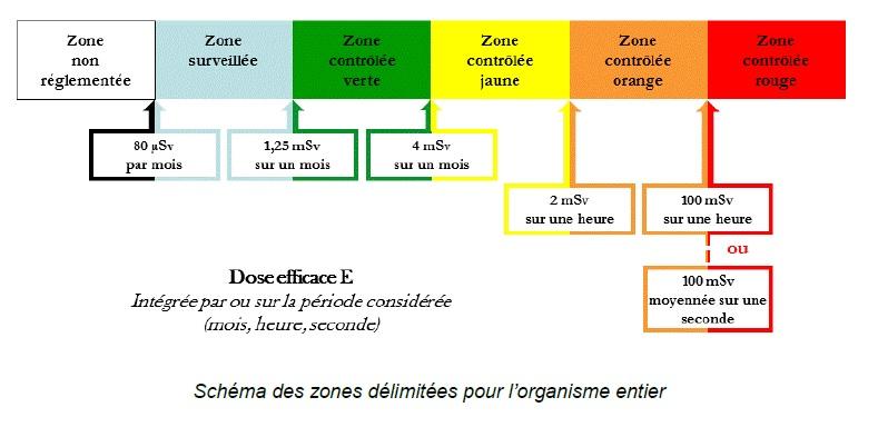 Arreté Zonage - Page 2 Zonage10