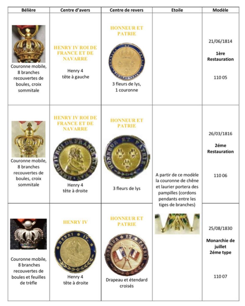 Identification légion d'honneur 21ecb010