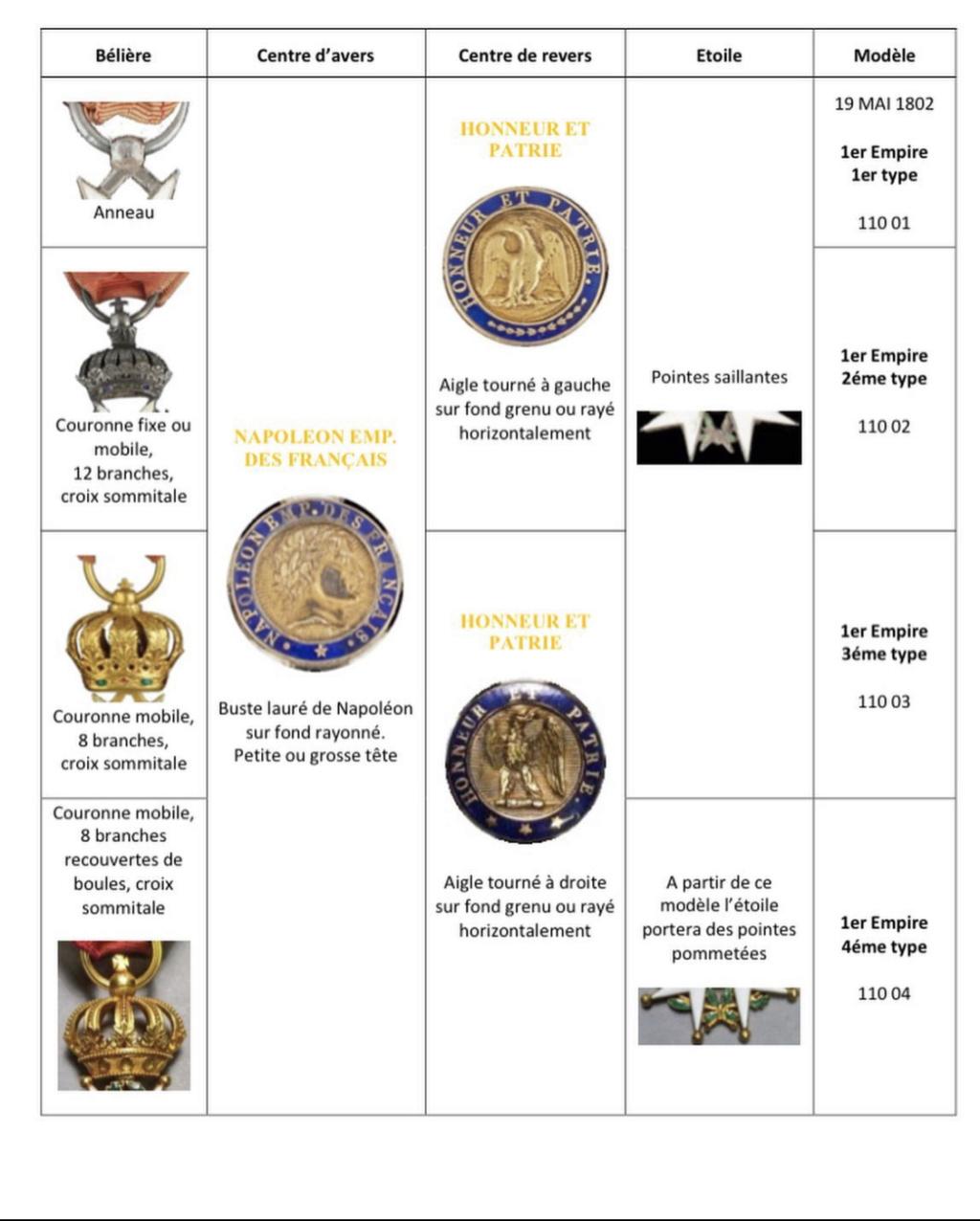 Identification légion d'honneur 29a88410
