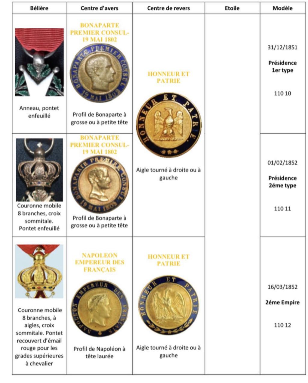 Identification légion d'honneur 6595e010