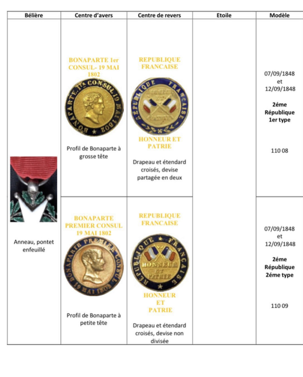 Identification légion d'honneur Eea54c10