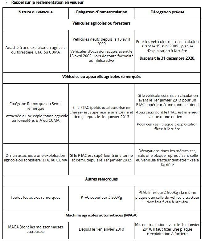 Nouvelle réglementation sur l'immatriculation de vos matériels agricoles. - Page 3 Captur10