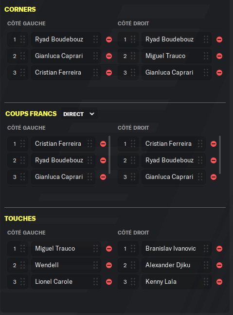 Tireurs CF,Corners ,touches et Penalty - Page 2 Cp10