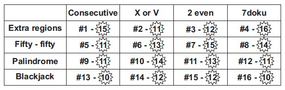 Sudoku variants 2in1 Lista_11