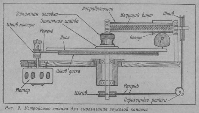Конструкции звукозаписывающих аппаратов - практическая часть - Страница 6 P001110