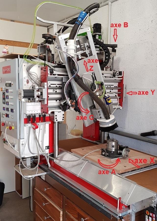 4 Axes handle remote keypad Contrôle pour CNC Fraiseuses Mach3 seulement 20200321