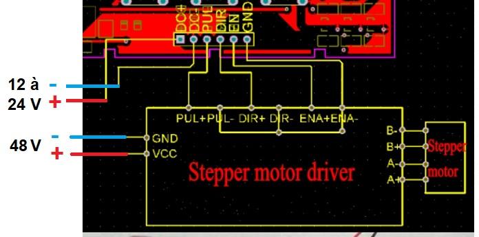 Utilisation simplifiée d'un moteur pas à pas Gi811