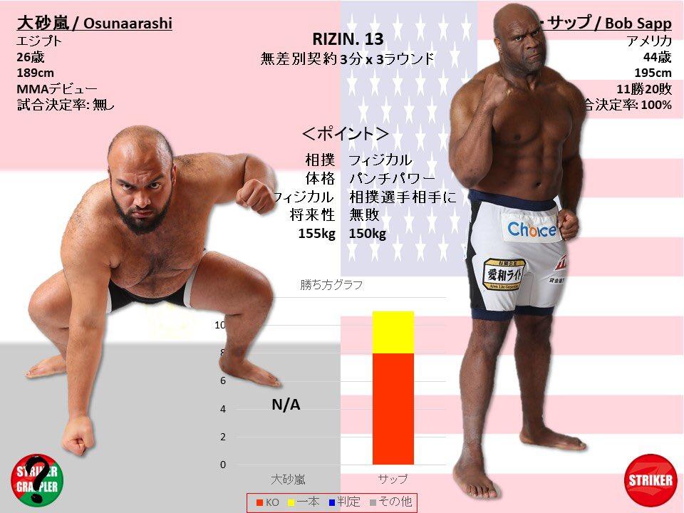 RIZIN FF 13: Saitama Super Arena. - Página 3 Dobnug10