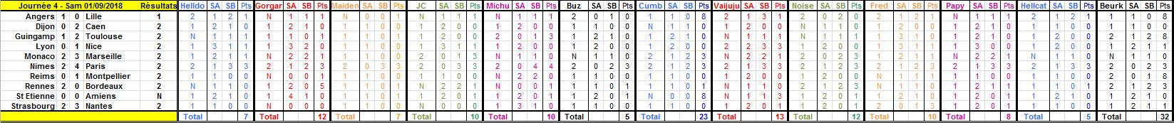 Championnat de Foot L1 - Saison 2018-2019 - Page 4 Journz13