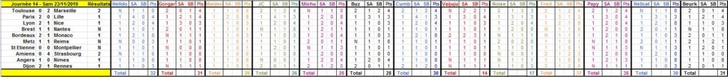 Championnat de Foot L1 - Saison 2019-2020 - Page 10 Journz58