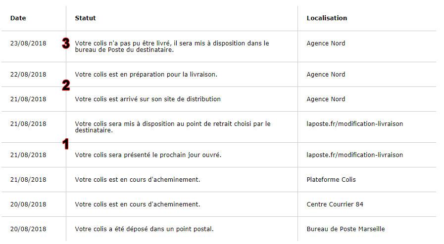 Coup de gueule - La Poste / Mondial Relay - Page 21 Poste_10