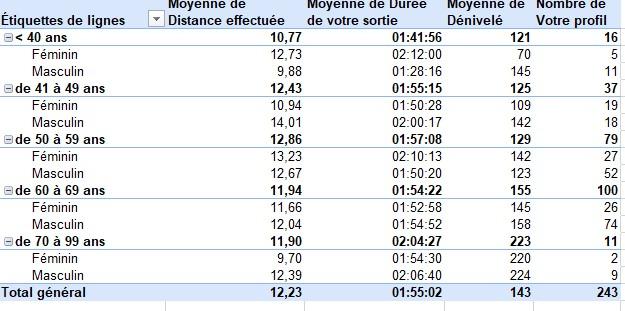 MARCHE - Quelle vitesse en Marche Nordique ? Captur12