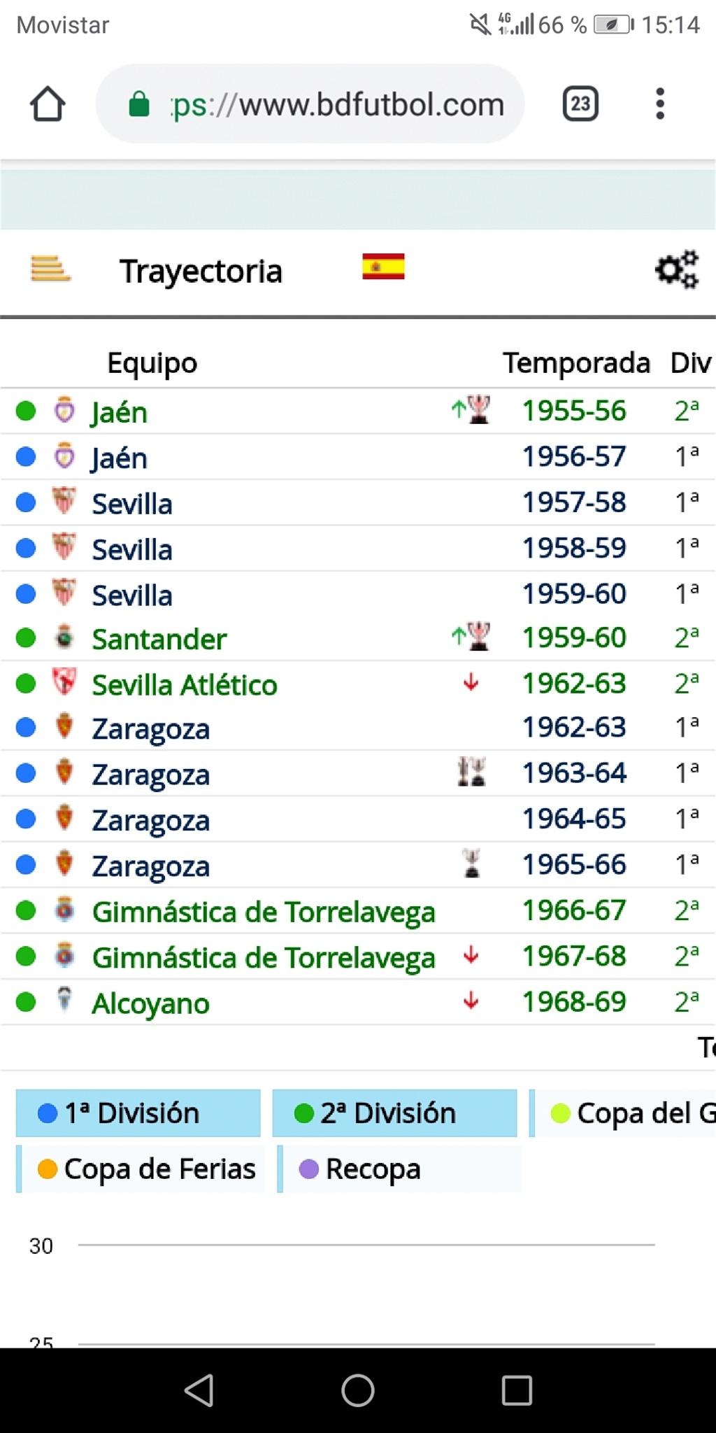Los porteros más bajos de la historia del futbol -- Shortest goalkeepers in football - Página 7 Screen54