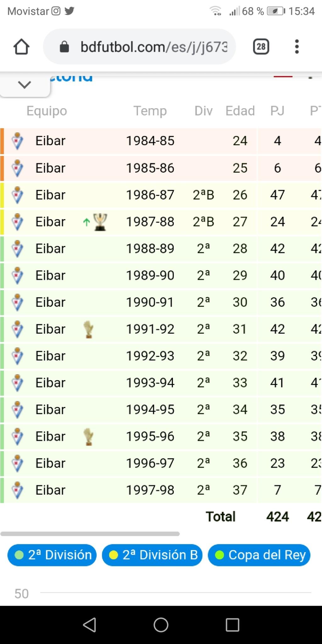 Los porteros más bajos de la historia del futbol -- Shortest goalkeepers in football - Página 7 Screen57