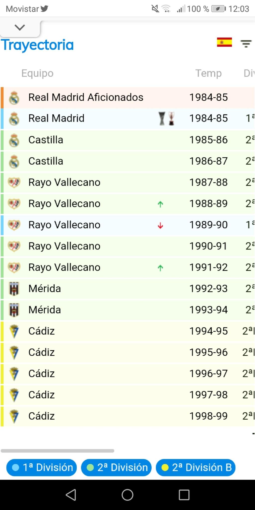 Los porteros más bajos de la historia del futbol -- Shortest goalkeepers in football - Página 8 Screen59